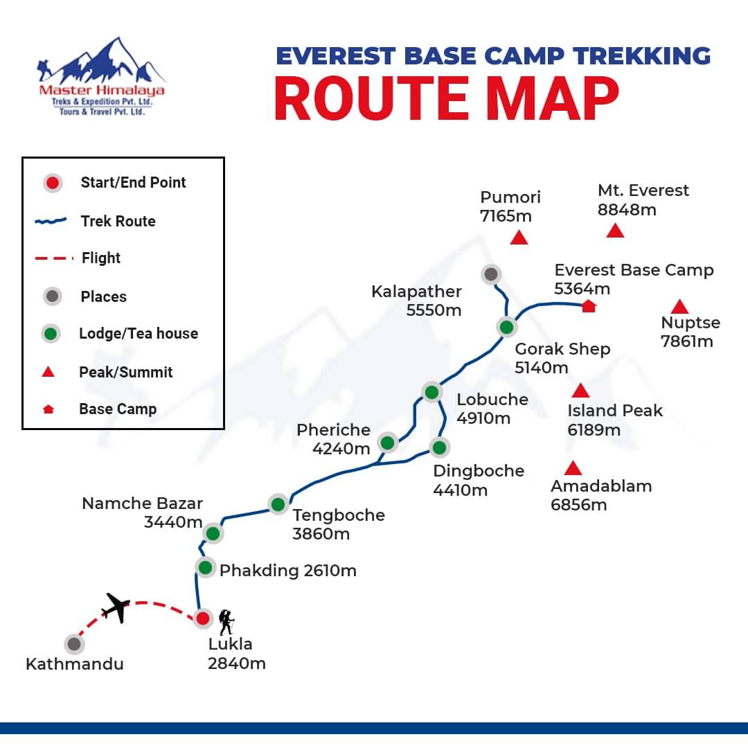 Everest Base Camp trekking Package road map